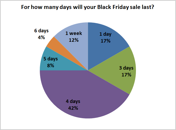 black-friday-how-many-days