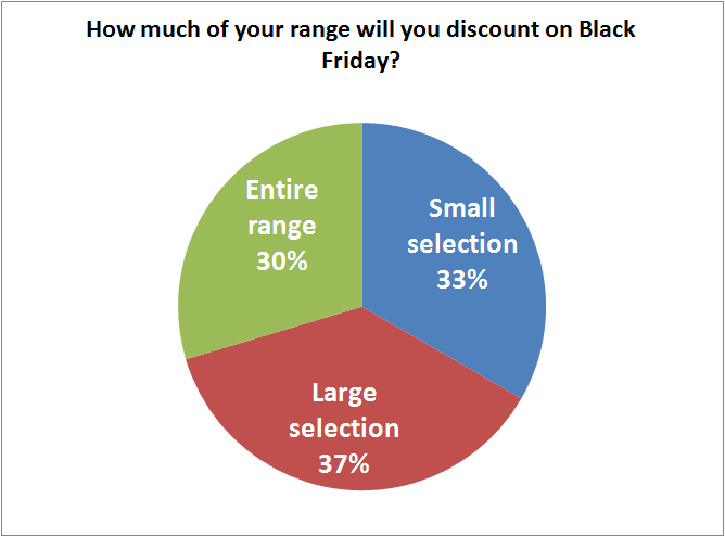 black-friday-how-much-of-range-will-discount